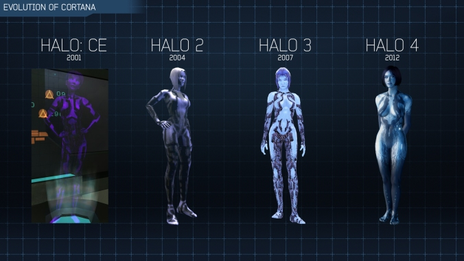 evolution_of_cortana